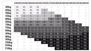 orientační tabulka