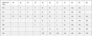 orientační-tabulka